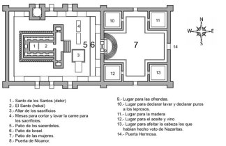 Templo-de-Jerusalen-02